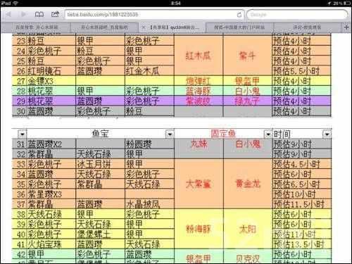 《开心水族箱》金海豚/挂宝/收宝/合成/图鉴说明